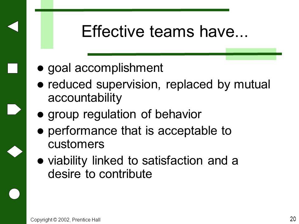 Effective teams have... goal accomplishment