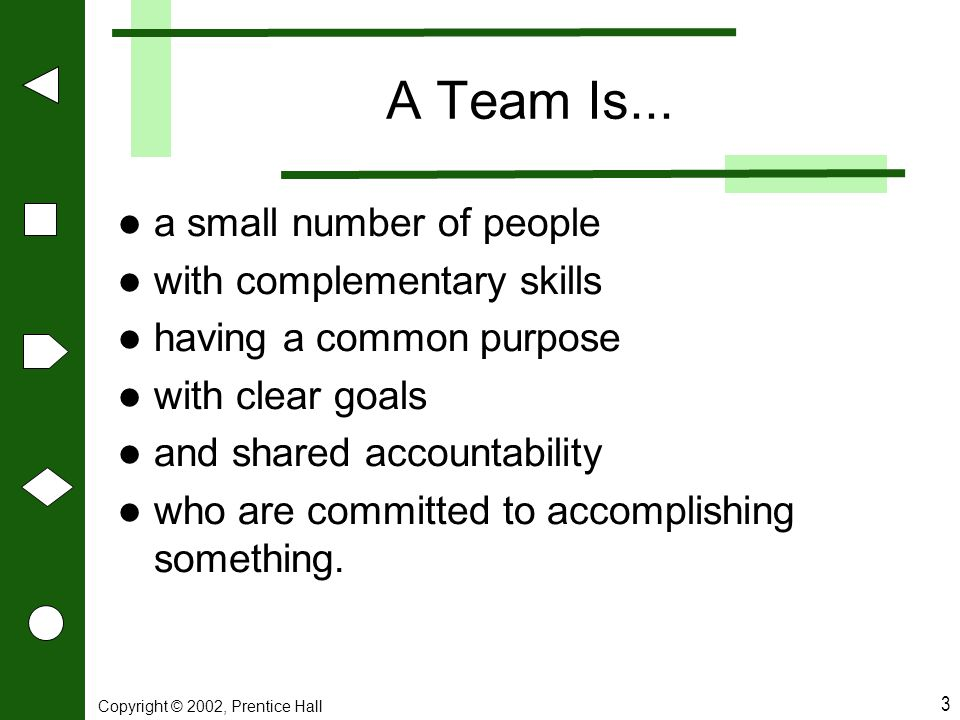 A Team Is... a small number of people with complementary skills