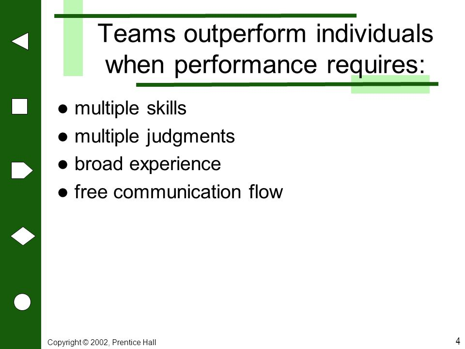Teams outperform individuals when performance requires: