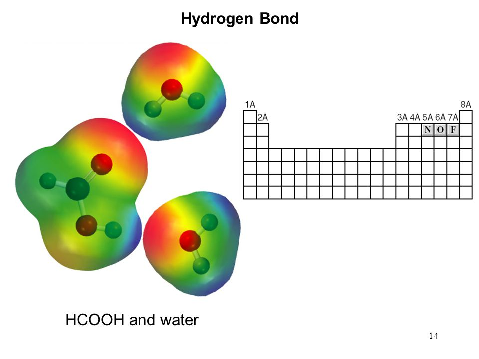 Hydrogen Bond HCOOH and water