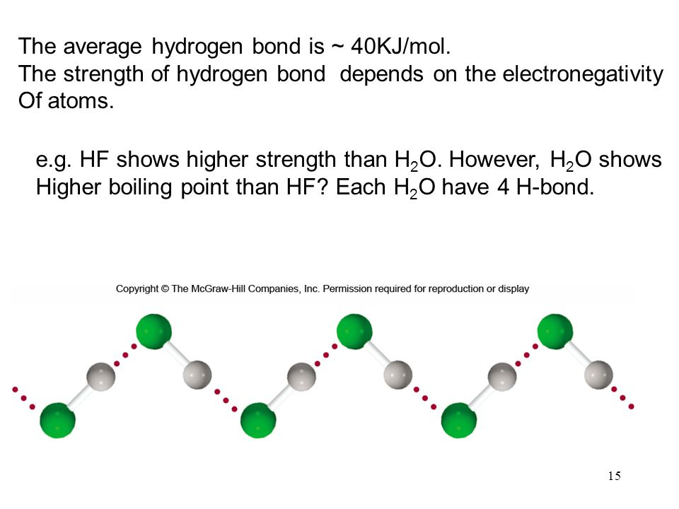 The average hydrogen bond is ~ 40KJ/mol.
