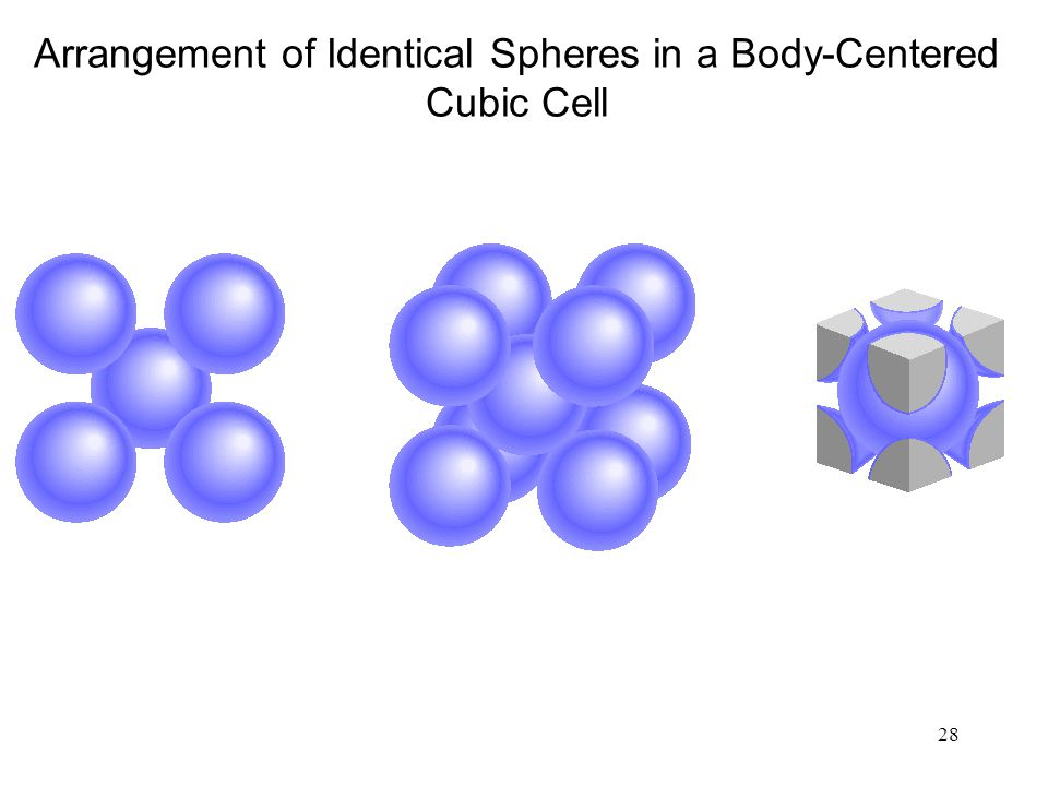 Arrangement of Identical Spheres in a Body-Centered Cubic Cell