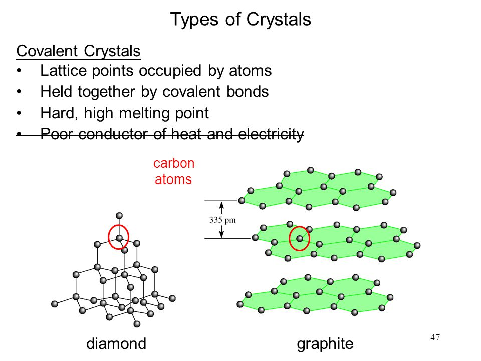 Types of Crystals Covalent Crystals Lattice points occupied by atoms