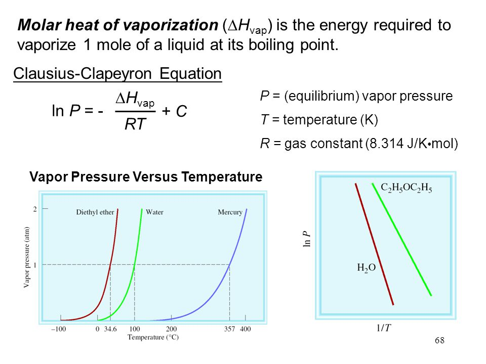vapor pressure and the heat of An explanation of how the saturated vapour pressure of a pure substance arises and how it varies with temperature  it needs heat to convert the liquid into the.