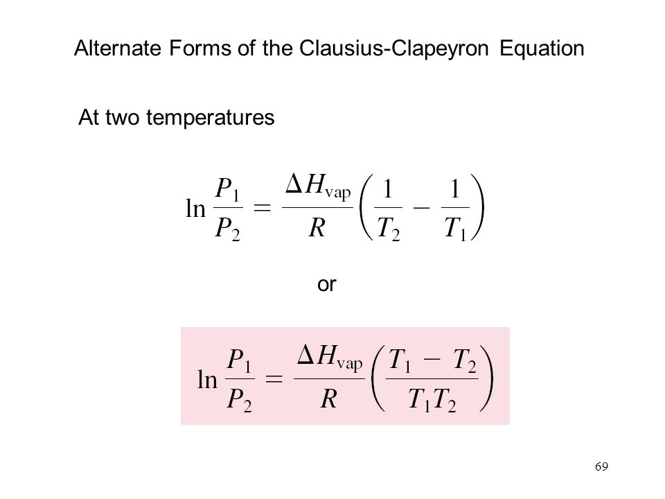 Alternate Forms of the Clausius-Clapeyron Equation