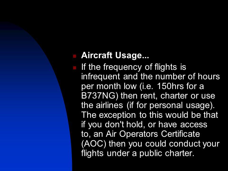Aircraft Usage...