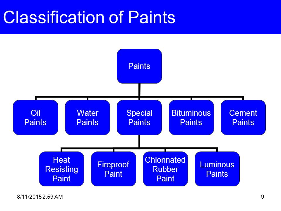classification of engineering materials pdf