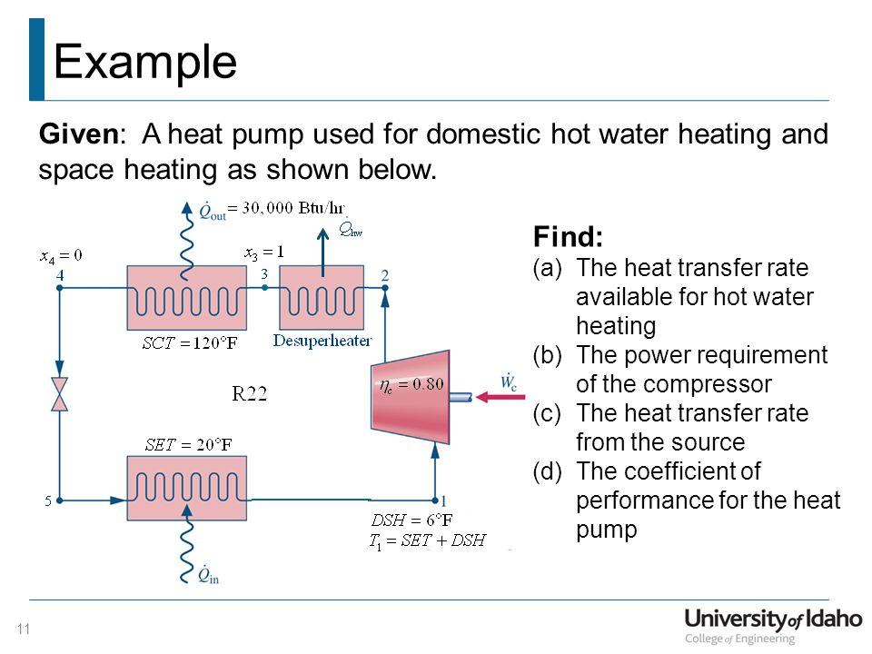 Example Given A A Heat Pump Used For Domestic Hot Water Heating And Space Heating As Shown Below Find A
