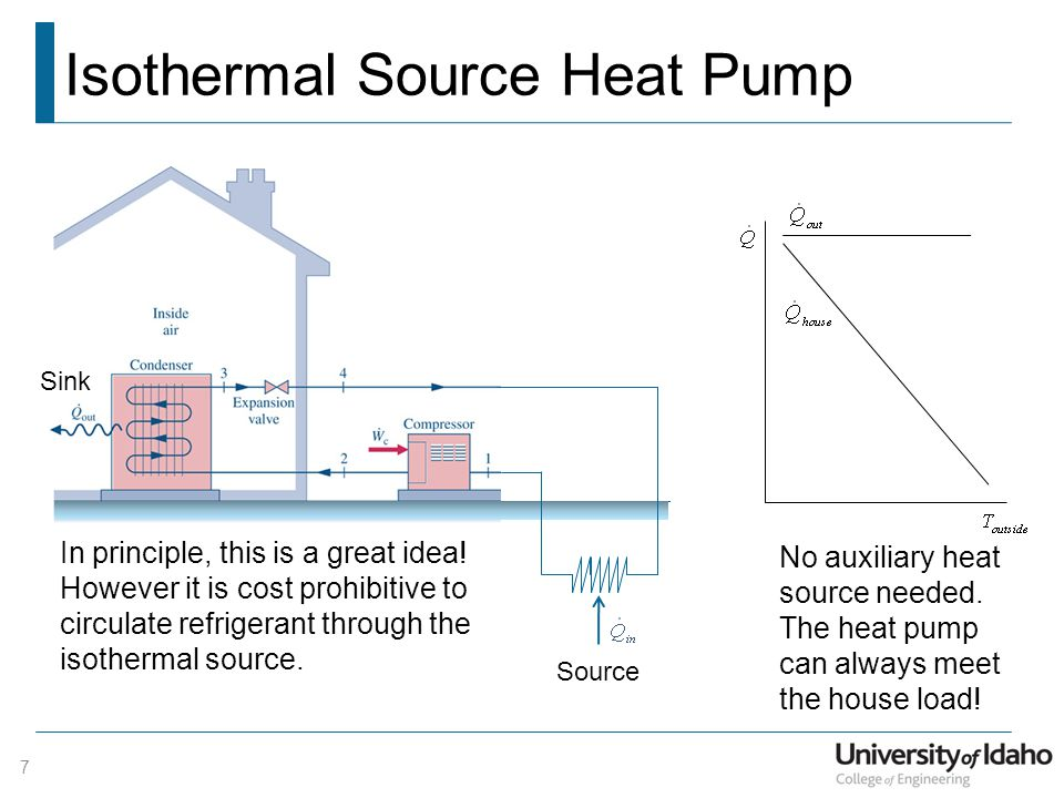 What Is Auxiliary Heat >> Heat Pump New Heat Pump Auxiliary Heat