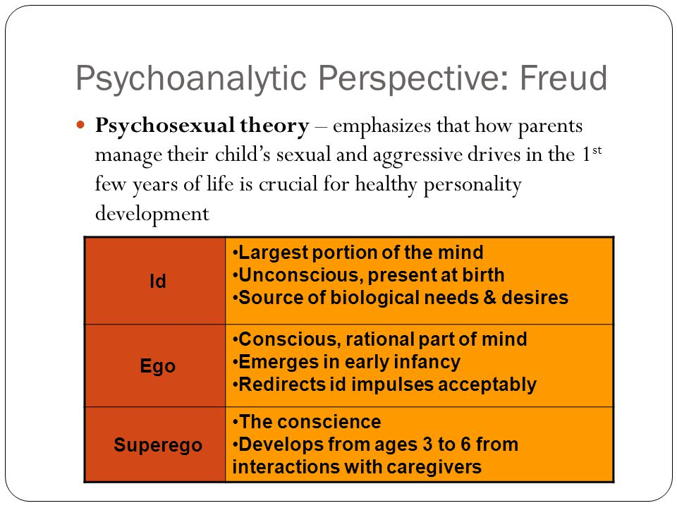 psychoanalytic theories Chapter iii the psychoanalytic theory of motivation one of the paradigms for the present study of human motivation is psychoanalytic theory before going specifically into the details of.