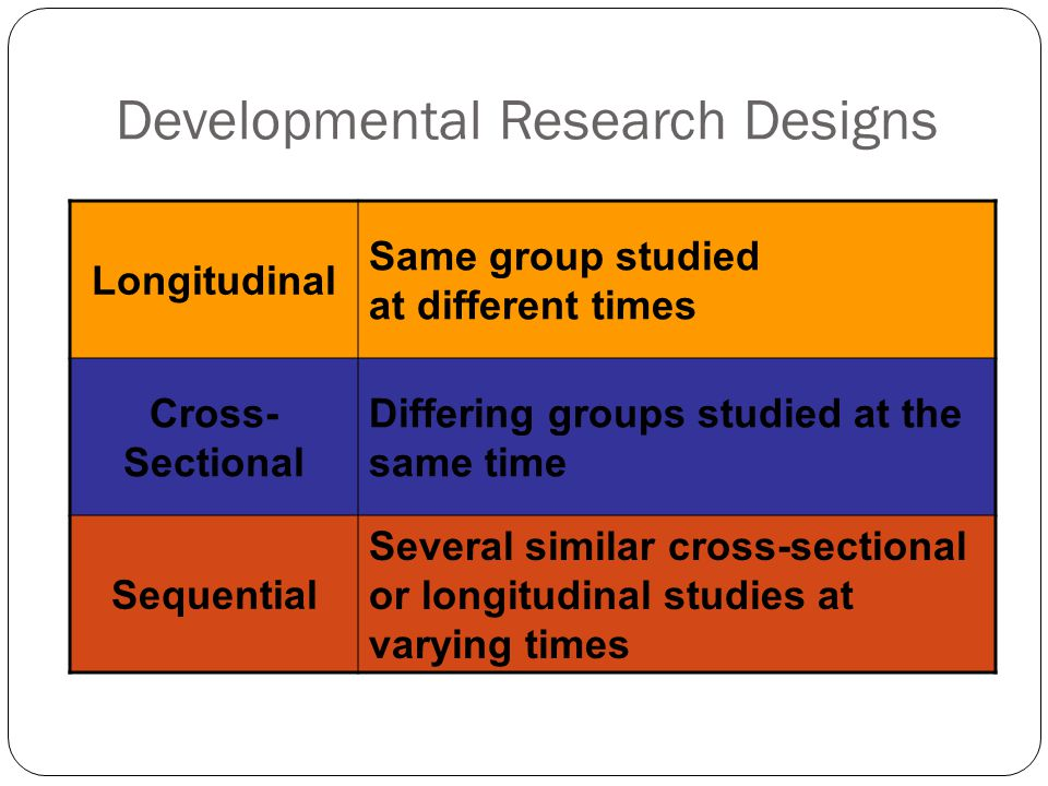 developmental and research designs Developmental psychology is a scientific approach  developmental psychologists study a  empirical research in this area tends to be dominated by.