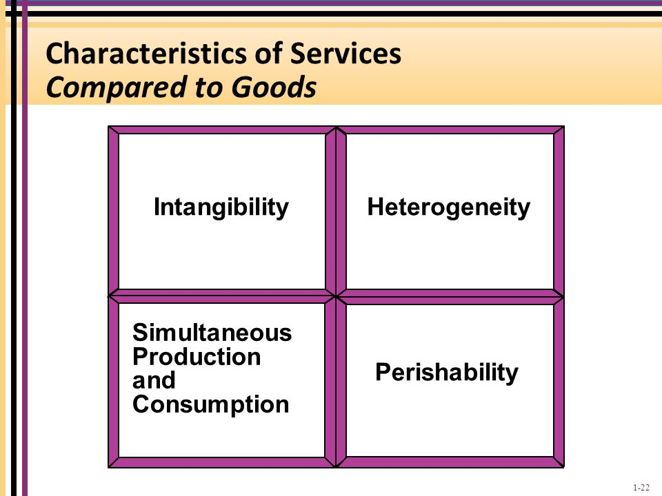 basic characteristics goods and services powerpoint ♦ gst is a tax on goods and services with comprehensive and continuous chain of setoff benefits from the producer's point and service provider's point up to the retailer level ♦ gst is expected be levied only at the destination point, and not at various points (from manufacturing to retail.