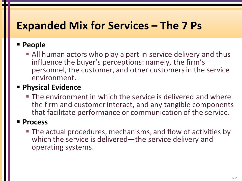 Selection Criteria Sample: Demonstrated Client Service ...