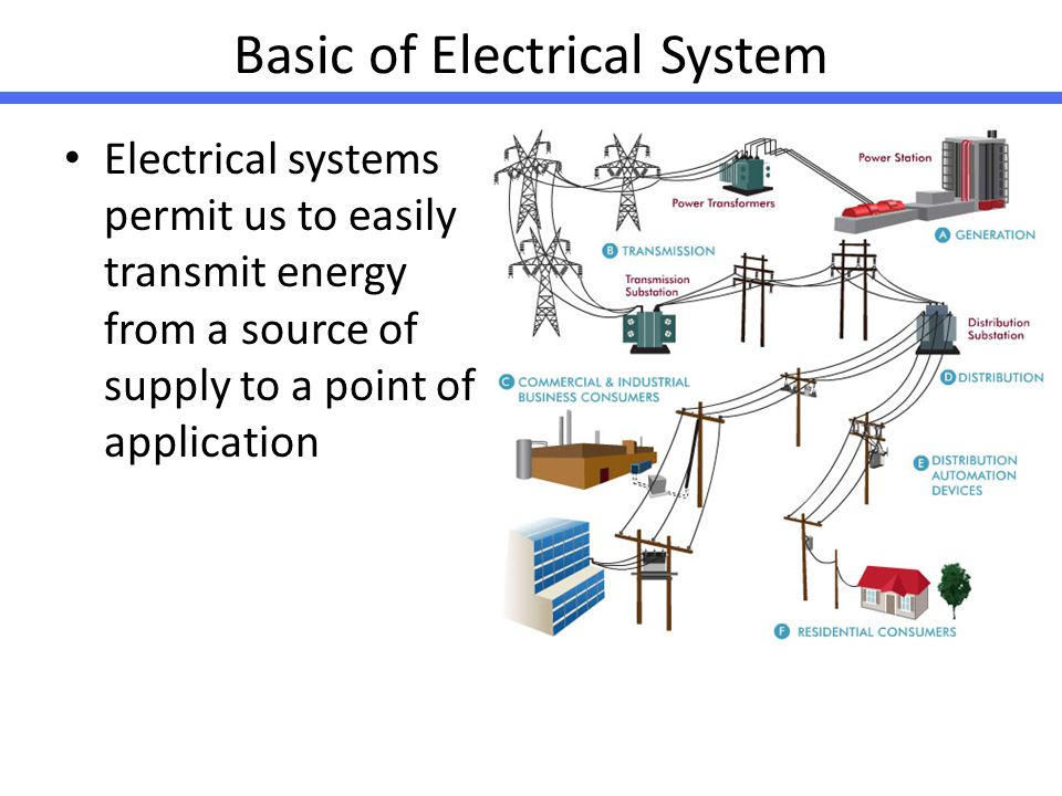 basic electricity and electronic devices