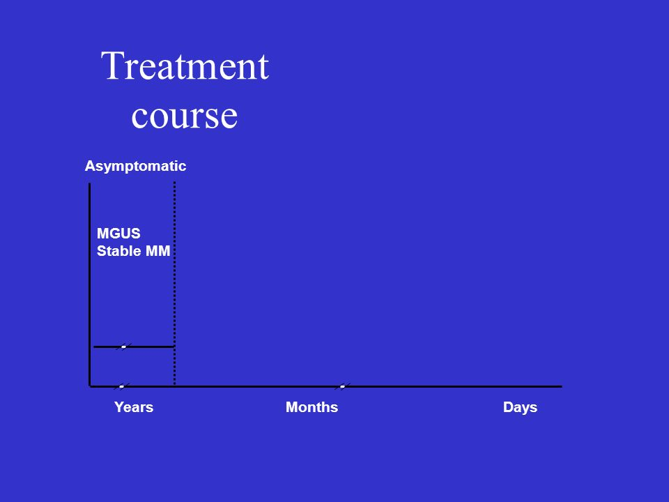 Treatment course Asymptomatic MGUS Stable MM Years Months Days