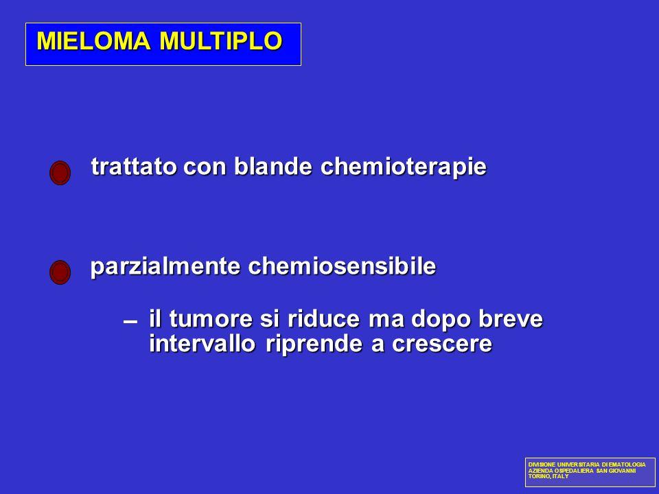 trattato con blande chemioterapie
