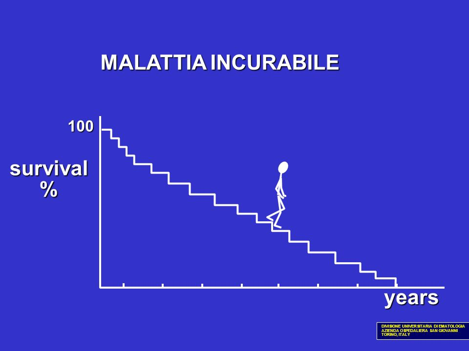 MALATTIA INCURABILE survival % years 100