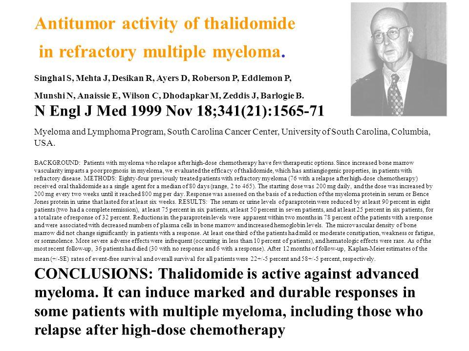 Antitumor activity of thalidomide