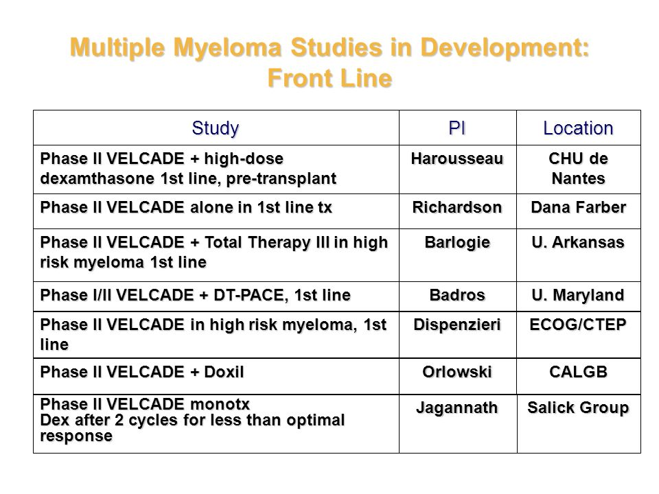 Multiple Myeloma Studies in Development: Front Line