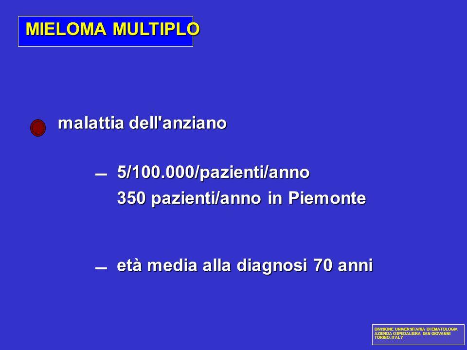 350 pazienti/anno in Piemonte