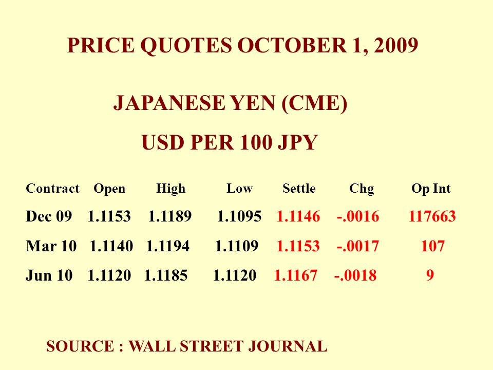 JAPANESE YEN (CME) USD PER 100 JPY PRICE QUOTES OCTOBER 1, 2009