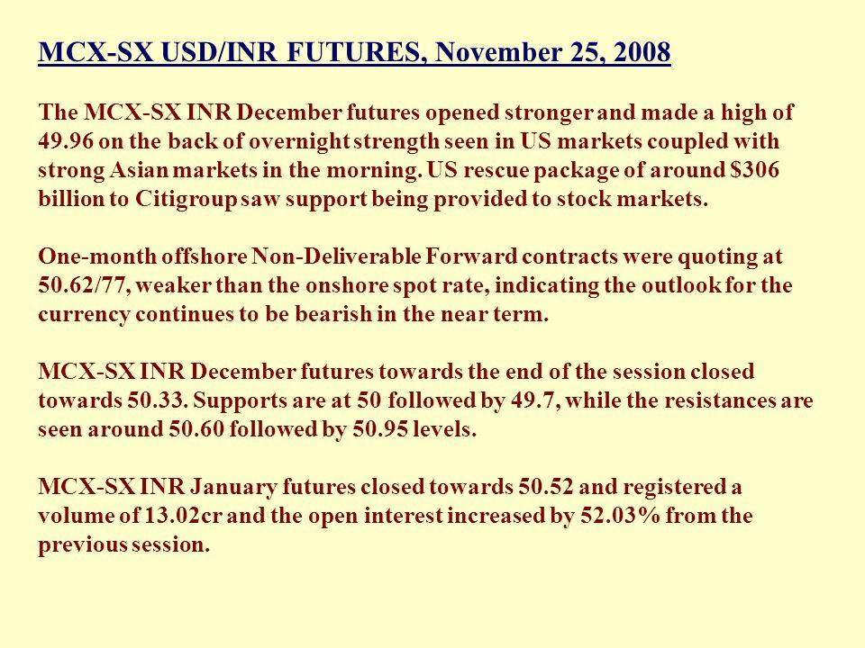 MCX-SX USD/INR FUTURES, November 25, 2008