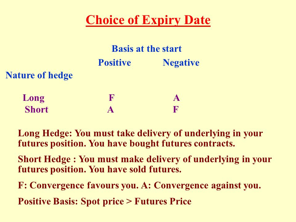 Choice of Expiry Date Positive Negative Basis at the start