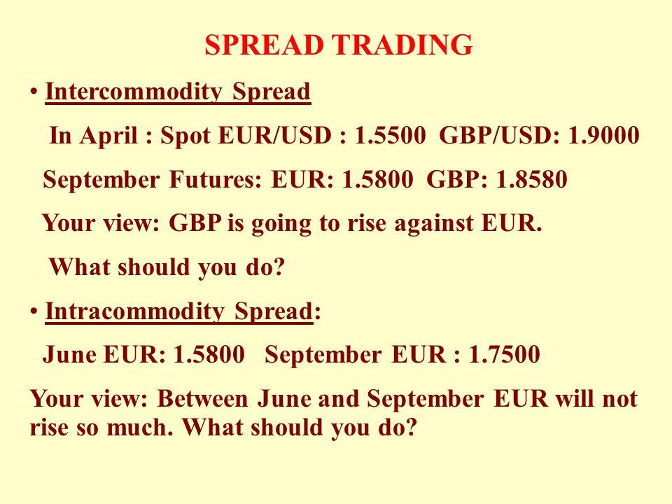 SPREAD TRADING Intercommodity Spread