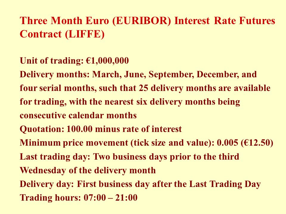 Three Month Euro (EURIBOR) Interest Rate Futures Contract (LIFFE)