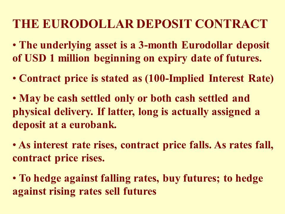 THE EURODOLLAR DEPOSIT CONTRACT