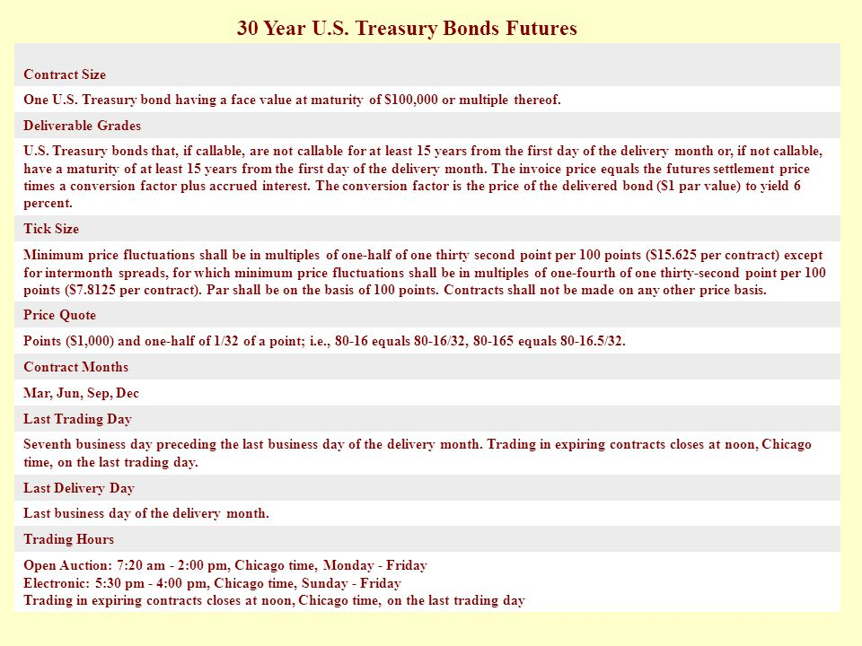 30 Year U.S. Treasury Bonds Futures