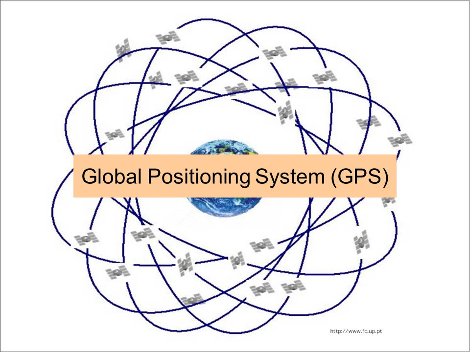 an introduction to the global positioning system gps Global positioning systems (gps) - quick links new posts private  a step by step guide on how to use the features and benefits of a tomtom gps system  forum.