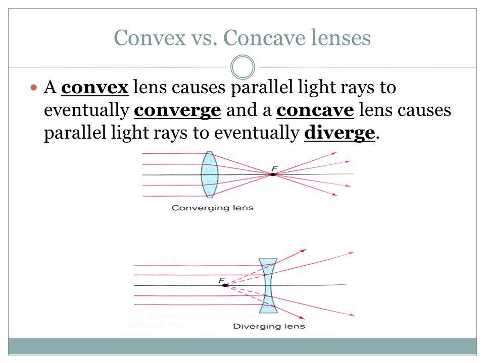 Convex Lens Vs Concave Lens : Refraction of light changes direction bends as it