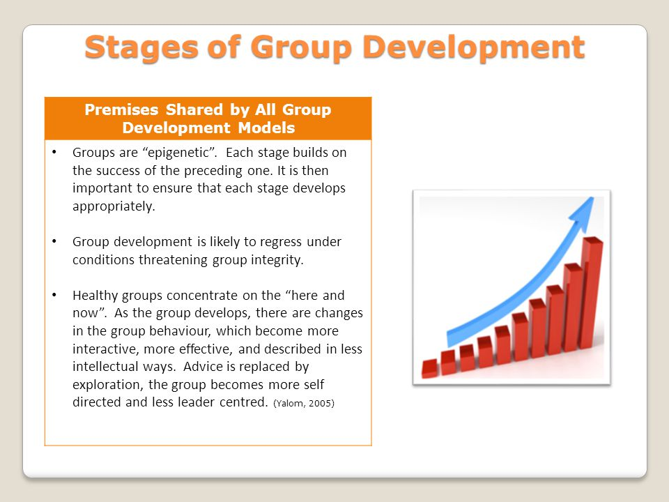 various stages of group developement Ages and stages depending upon the age of your child, his learning style and personality, your child will have different needs the first five years are especially crucial for physical, intellectual, and social-emotional development keep your child's personality and age in mind when looking for child care experiences and.