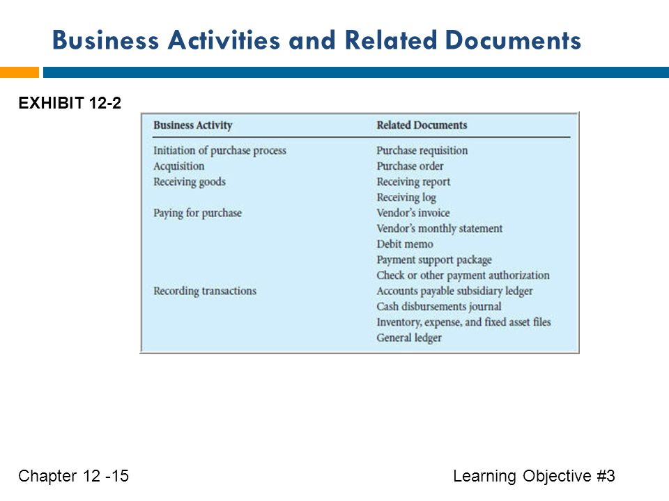 Business Activities and Related Documents