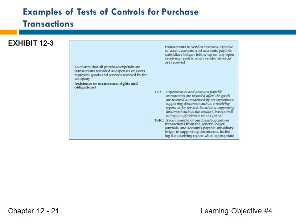 Examples of Tests of Controls for Purchase Transactions