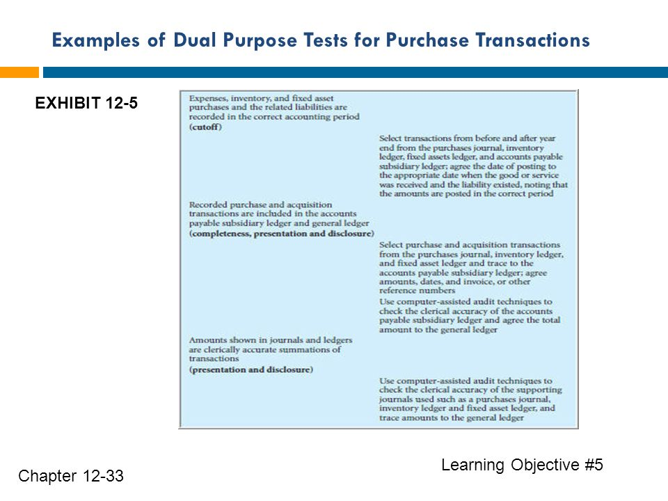 Examples of Dual Purpose Tests for Purchase Transactions