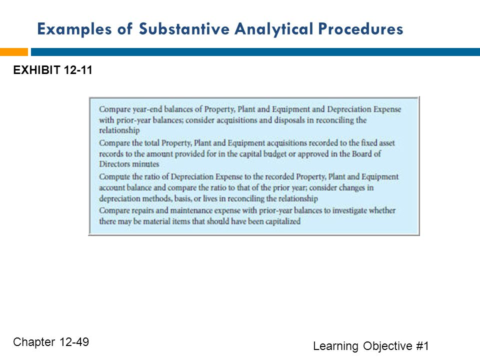 Examples of Substantive Analytical Procedures