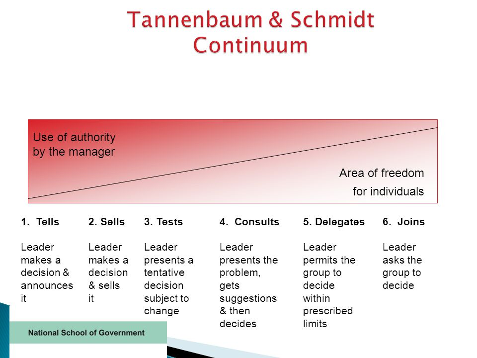 tennenbaum and schmidt reading note essay 433 tannenbaum & schmidt's leadership continuum leadership is a complex process and we have serious reservations over the extent to which a set of.