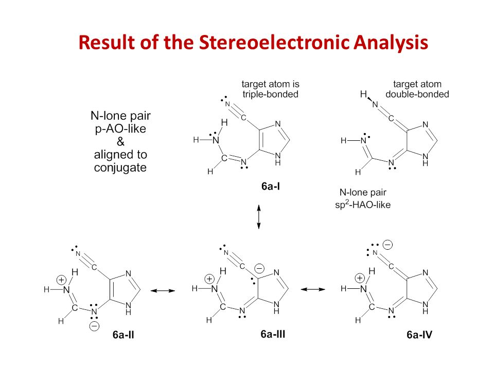 Result of the Stereoelectronic Analysis