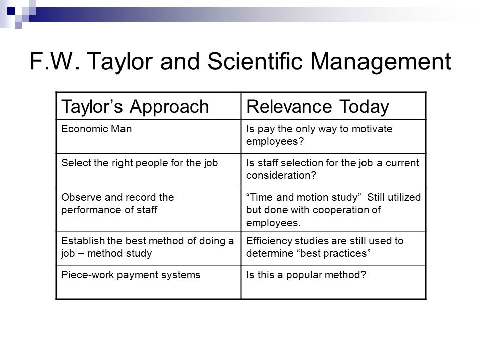Is scientific management still relevant in