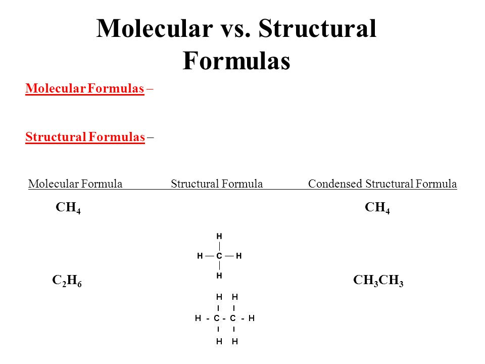 1: Industrial Preparation and Use of Alkenes