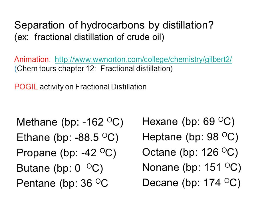 Chemistry of Petroleum 3: Distillation of Hydrocarbons
