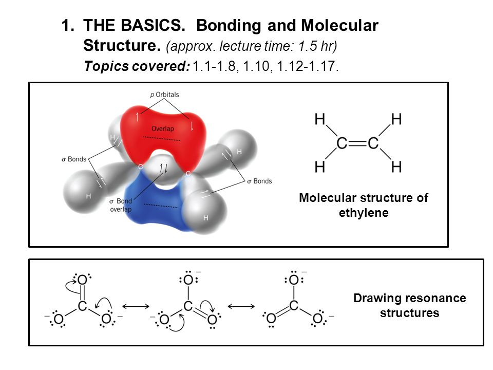 chemical bonding molecular structure