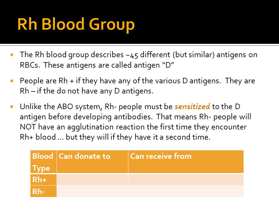 relationship of antigen in abo blood group and rh