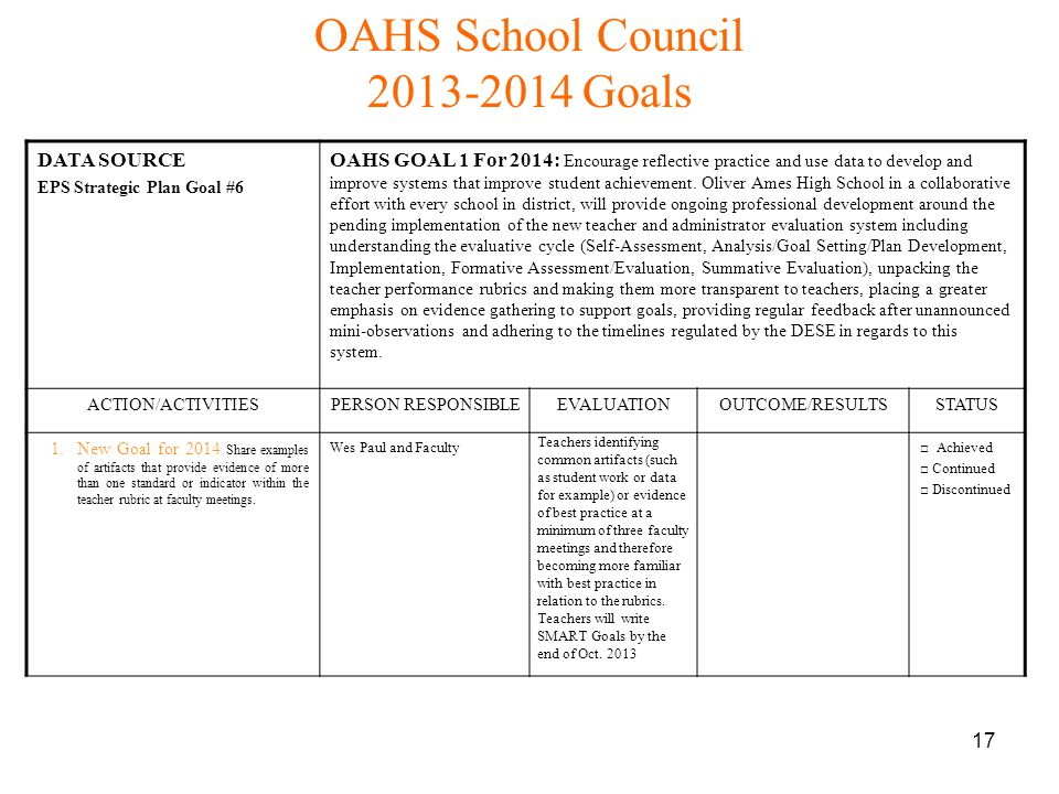Collaborative Teaching Goals ~ Oliver ames high school improvement plan presented