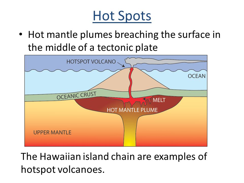 Map Of The Plate Boundaries - ppt video online download