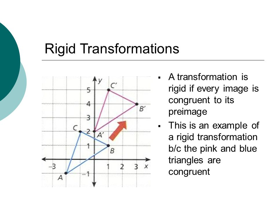 Exploring Rigid Motion In A Plane Ppt Video Online Download