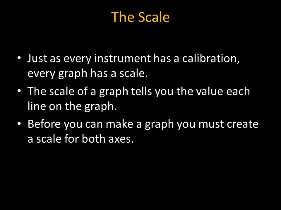 how to make a scale for a graph