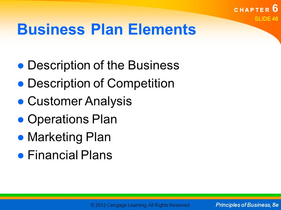 6 Entrepreneurship And Small Business Management - Ppt Video